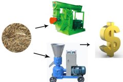 how to make wood wastes into wood pellets